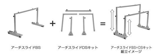 アーチスライドDS(ダブルシステム)キット